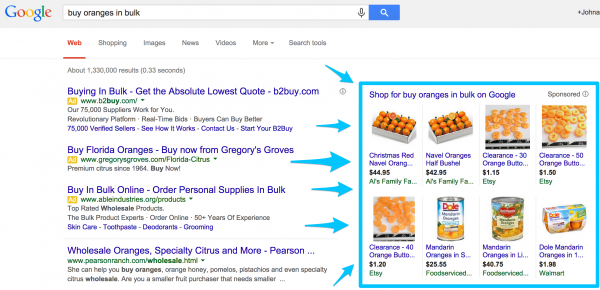 adwords shopping campaign