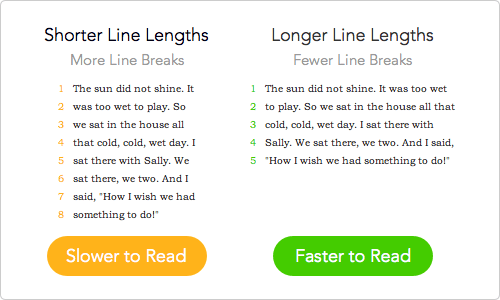 line breaks conversion rate