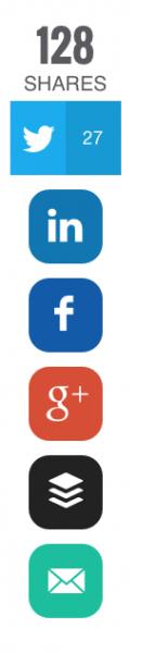 blog social shares