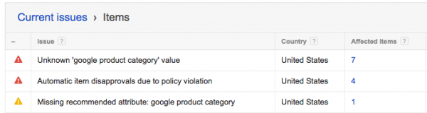 google shopping diagnostic