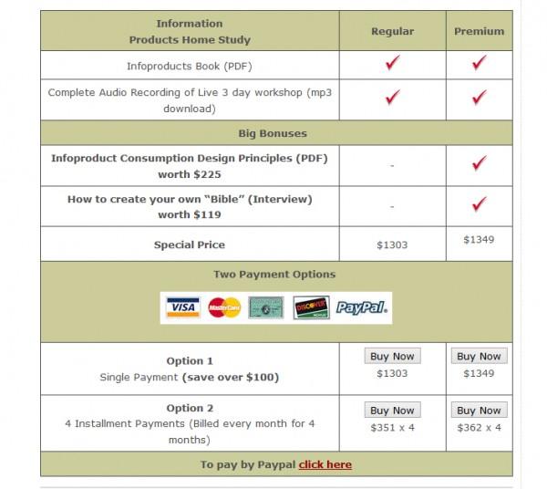 pricing conversion optimization