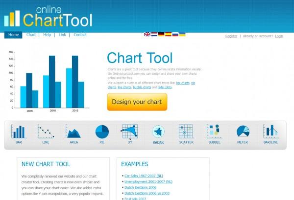 chart creator