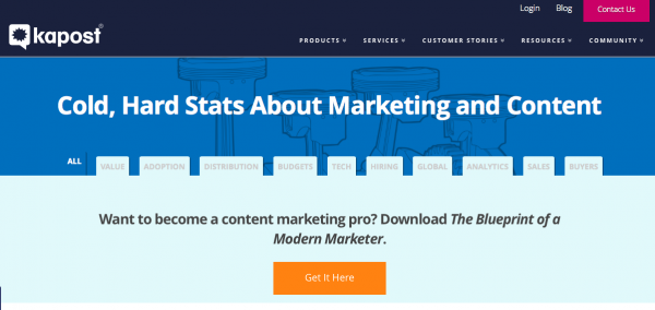 stats about marketing