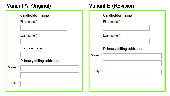 landing page field forms