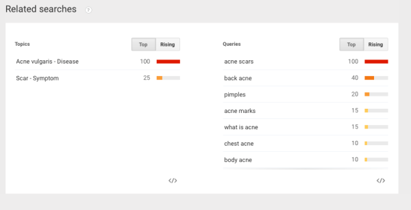 ecommerce keyword research