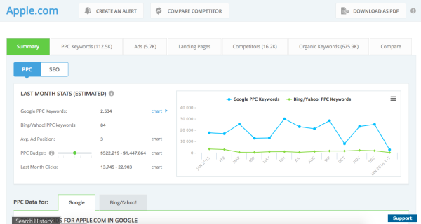 the best keyword research tool