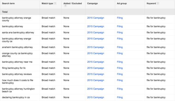 single keyword ad groups Google Ads help
