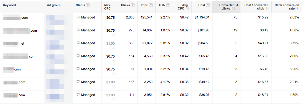 gmail sponsored promotions target competitor domains as keywords