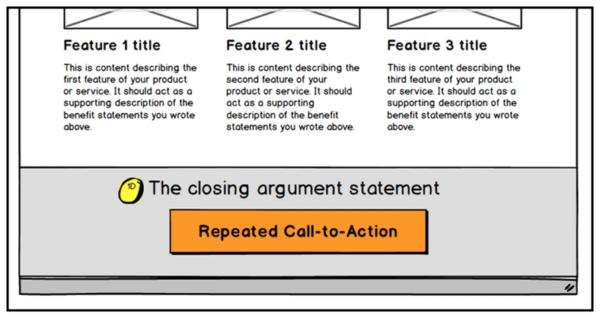 call to action basics