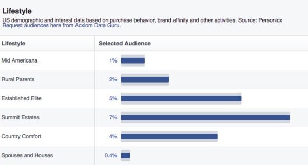 advertising-using-facebook