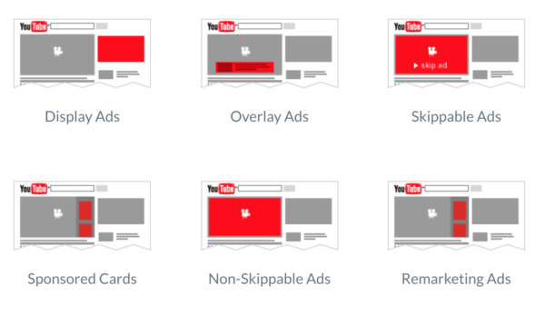 youtube-display-ads