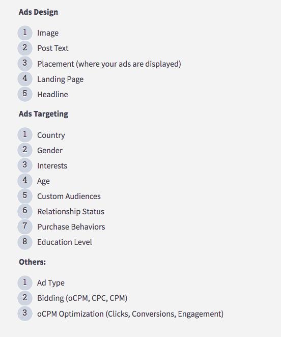 AB tests list