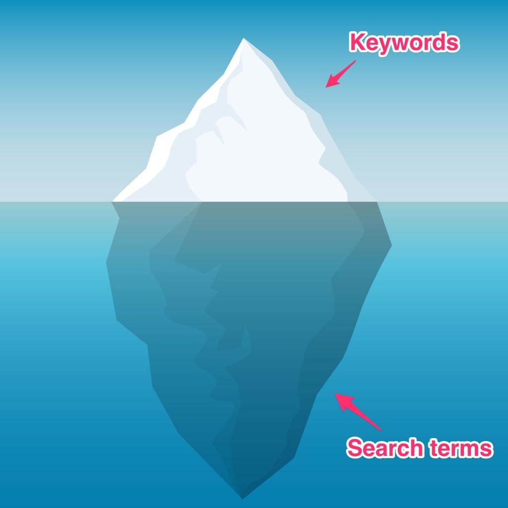 the iceberg effect 1024x1024