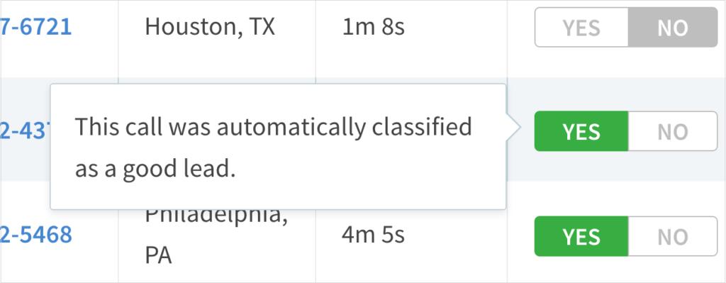 call classification