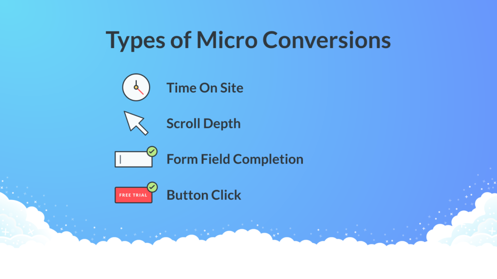 ppc micro conversion types