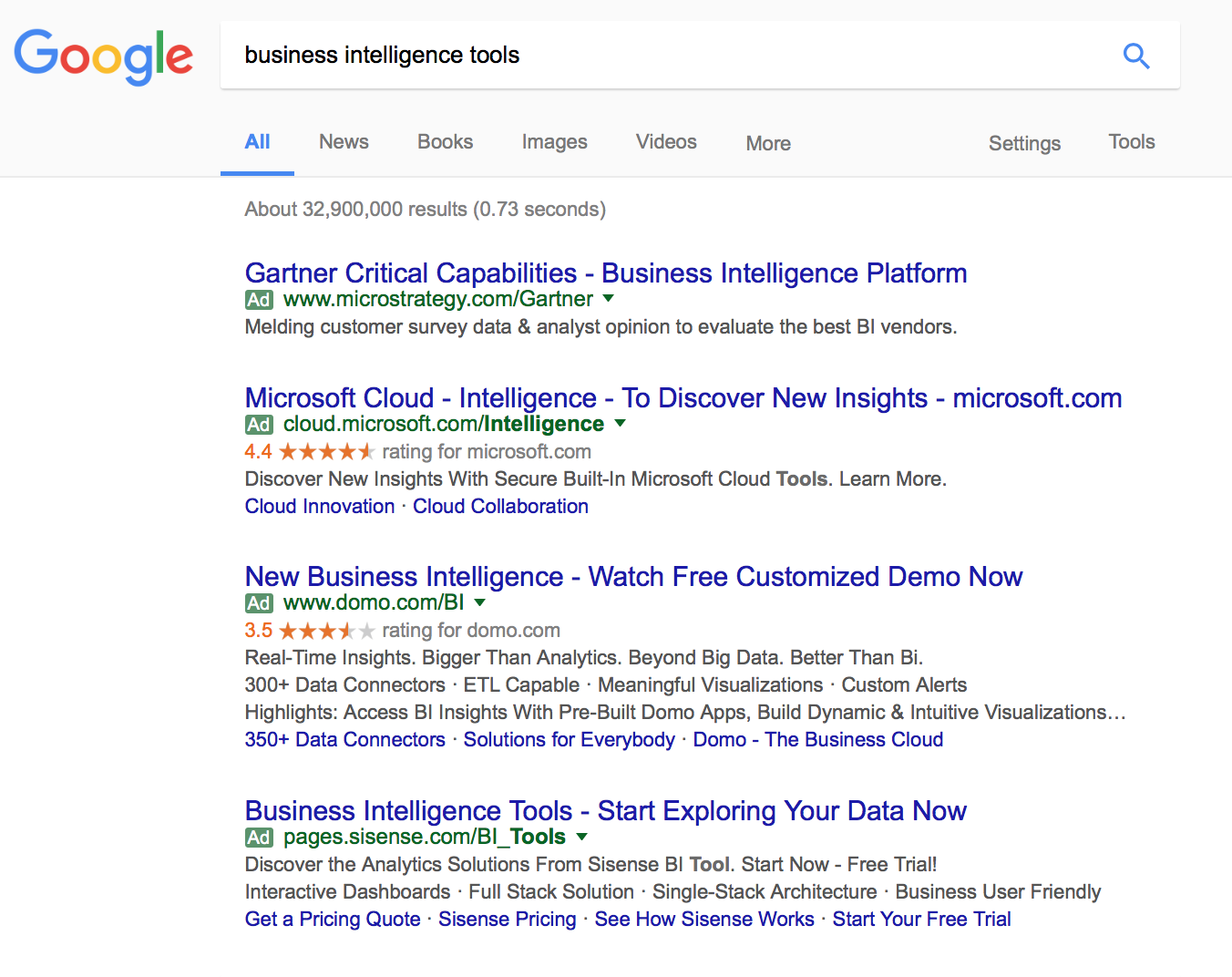 Advertisers in SERPs Competing for Same Keyword