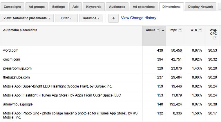 Google Ads Optimization placement reviews