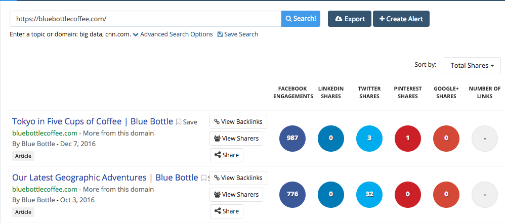 Buzzsumo competitor research