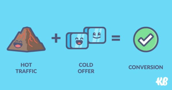 Hot traffic + cold offer = conversion