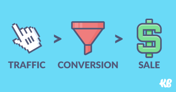 Traffic less than Conversion less than Sale