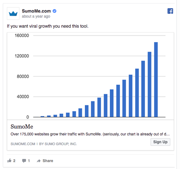SumoMe's impressive growth chart for their business