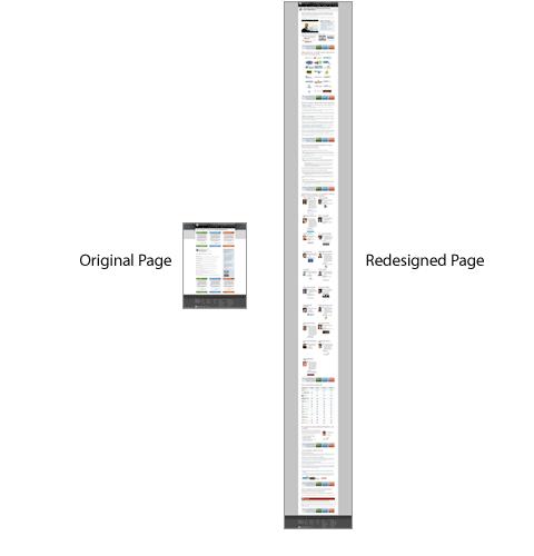 A/B testing short vs long landing pages