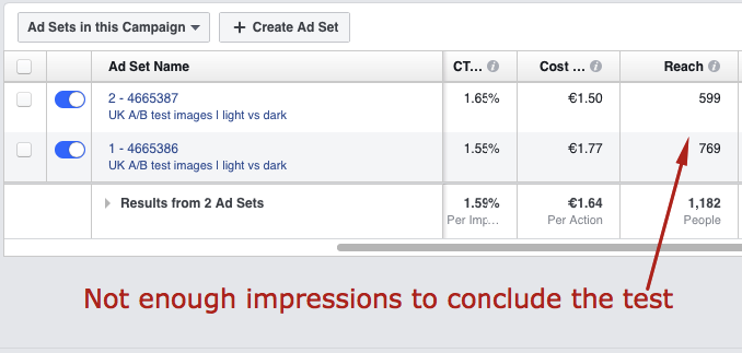 facebook ad testing A/B significance test results