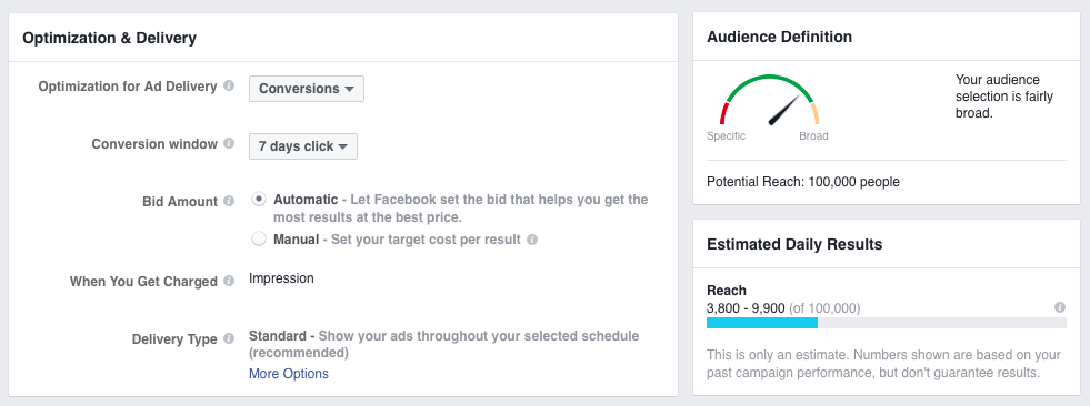 Facebook estimated daily reach