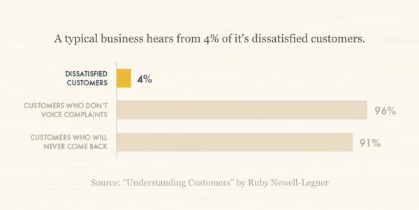Example of Ruby Newell-Legner Poll