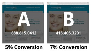 A/B Testing Example of Conversion Funnel Difference