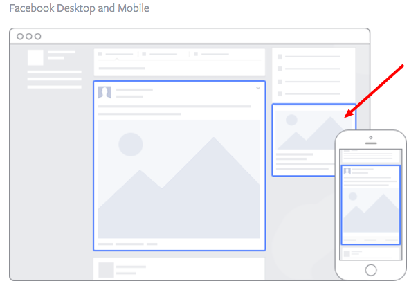 Which one's better – mobile or desktop ad placement?