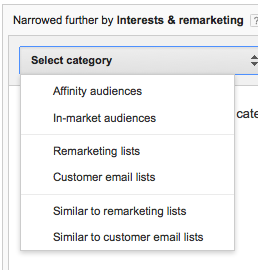 Target past visitors, email subscribers, or interests