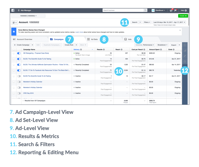 Campaigns view in Facebook Ads Manager