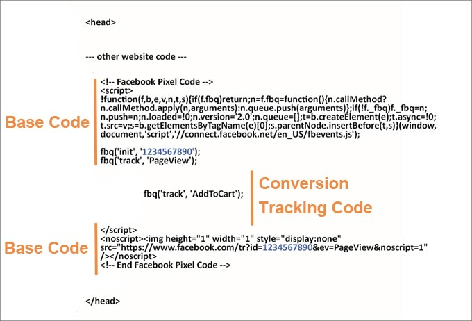 Add the conversion tracking code inside the base Pixel code