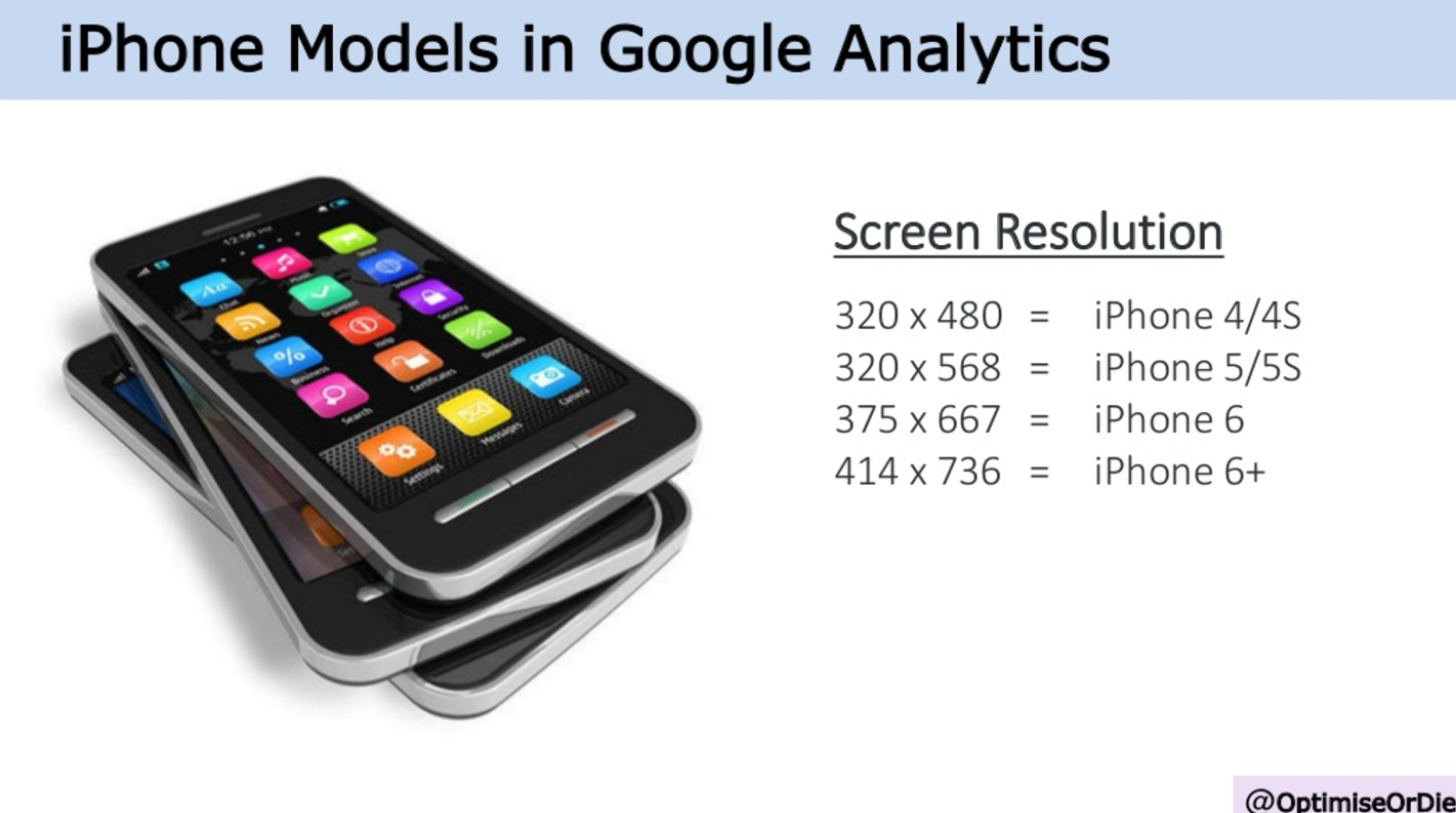 Use screen resolution as a way to get specific device models in Google Analytics