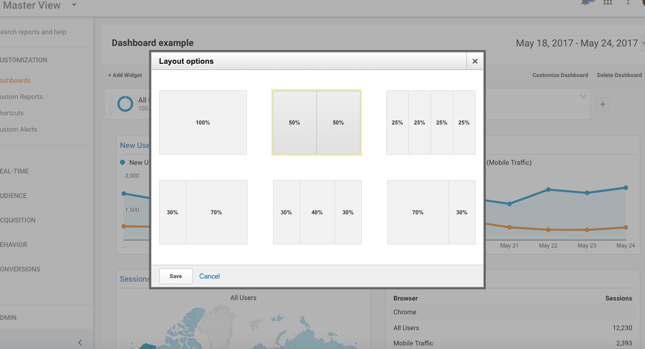 There are six ways you can organize a Google Analytics Dashboard.