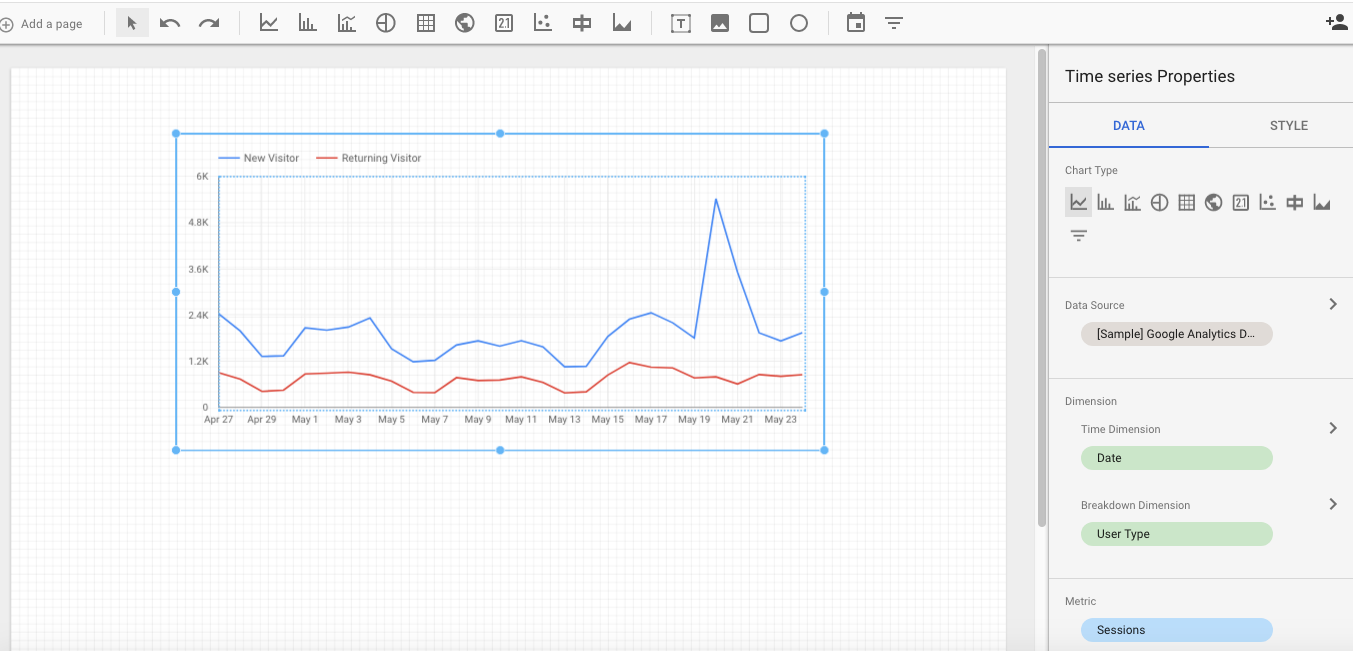Building a chart the easy way in Data Studio