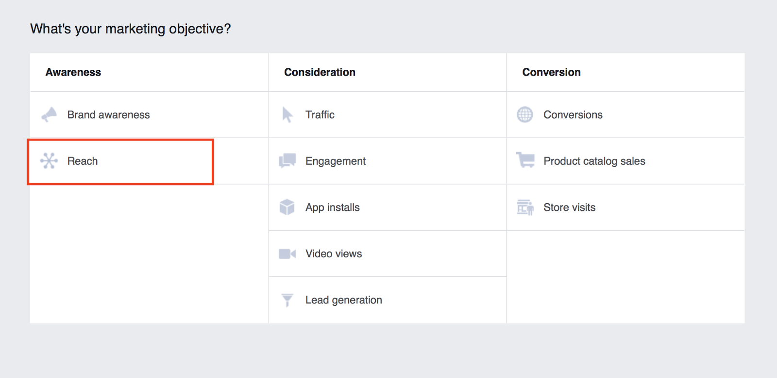 Use the Reach objective for Facebook marketing funnel awareness campaigns.