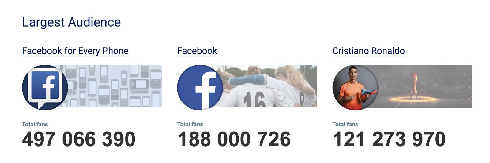 497,066,390 likes!!