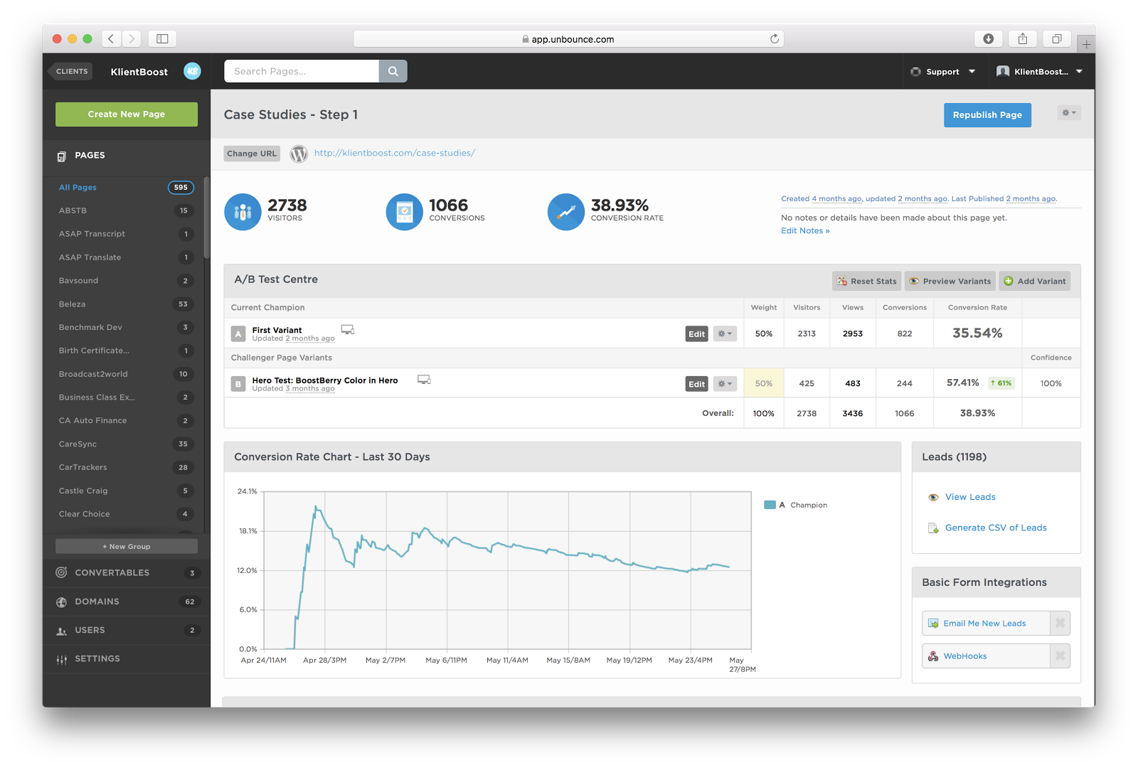 The glorious Unbounce dashboard