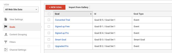 Goals on goals on goals.