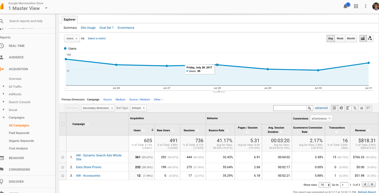 Auditing campaign tagging in Google Analytics