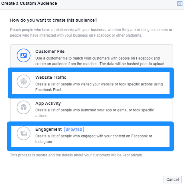 facebook brand Awareness campaigns have one goal: custom audience.