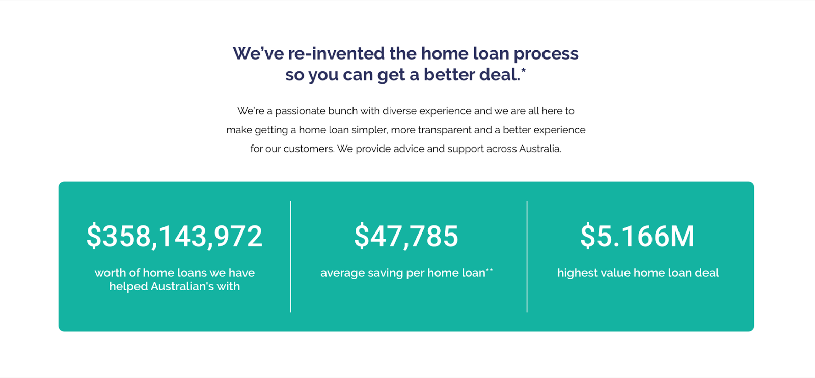 That's a lot of home loans.