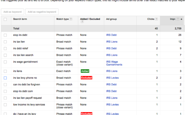 Search Query Report in action