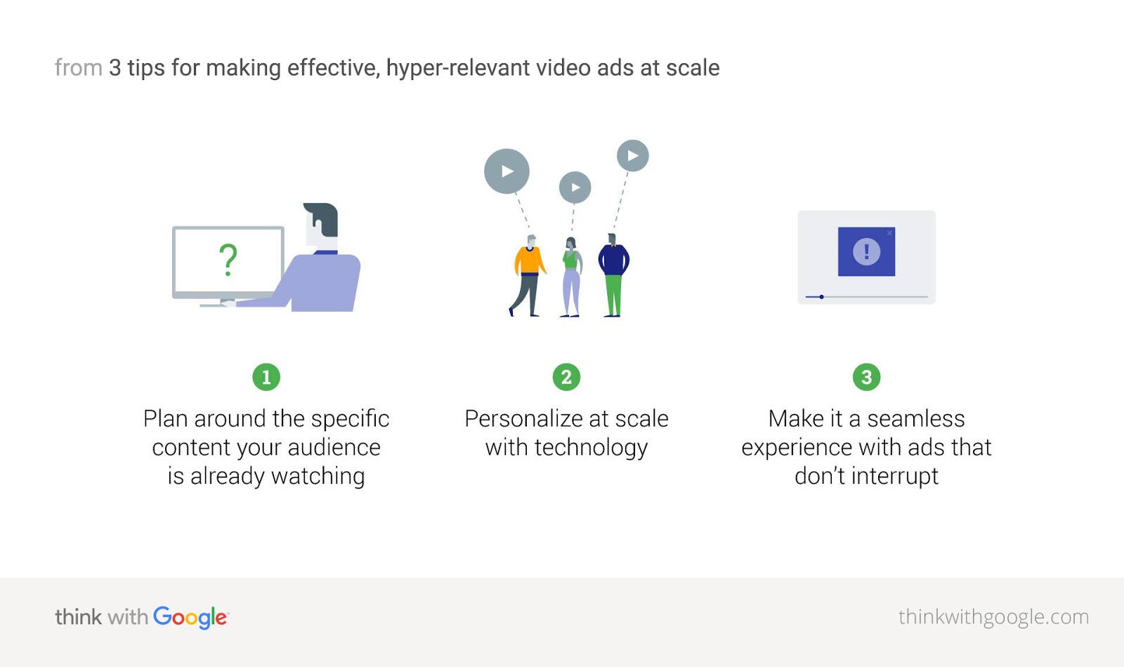 Here are 3 tips for creating hyper-relevant YouTube ads from Google.