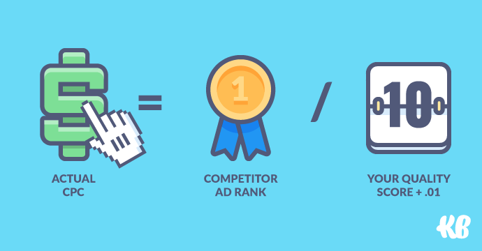 Actual CPC=Competitor Ad Rank/Your Quality Score+.01