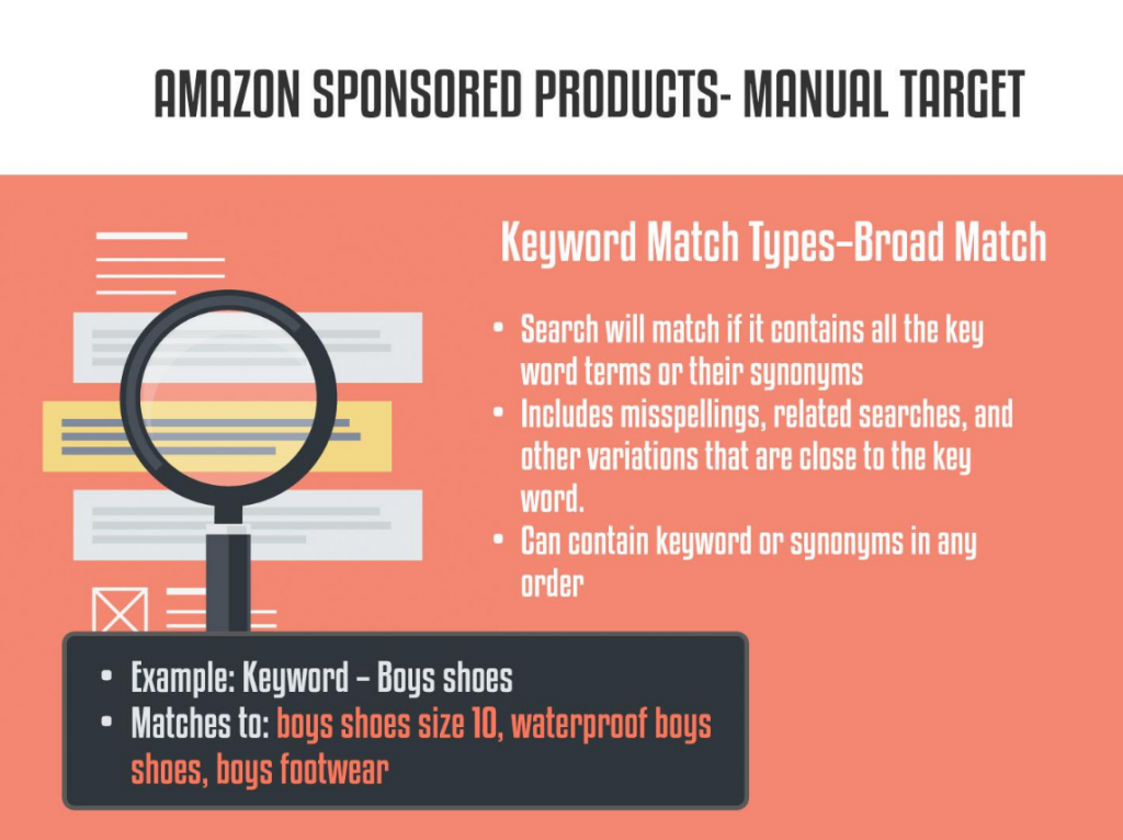 Example of how the broad match type works.