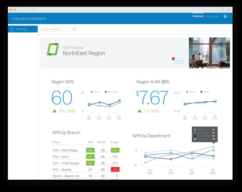 Qualtrics Customer Experience Dashboard