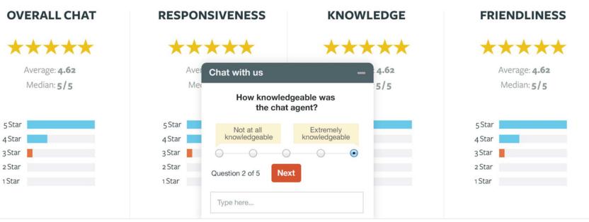 Screenshot of Olark's reporting tool